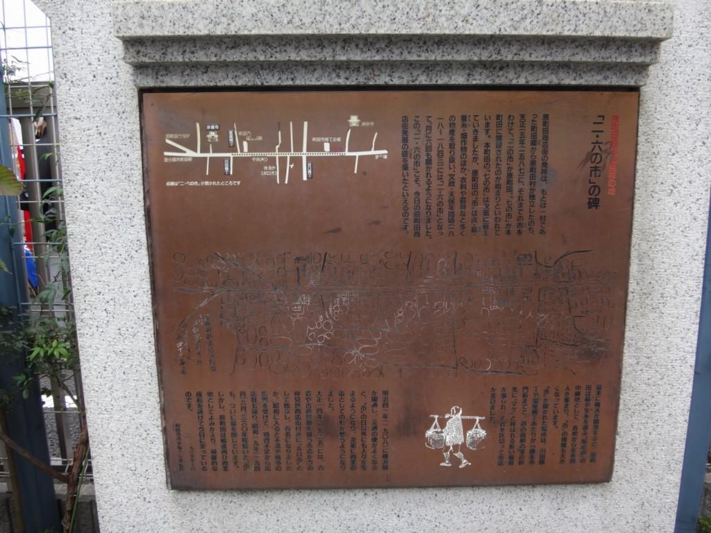 原町田商店街の発祥